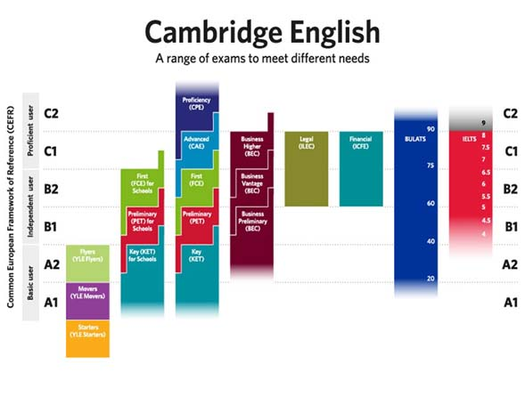 Cambridge-english1